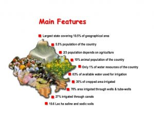 Rajasthan Agriculture